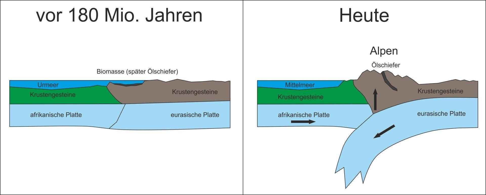 Kontinentalplatten